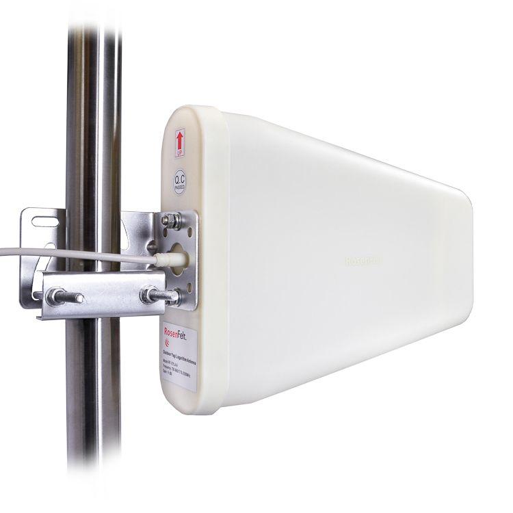 Yagi GSM 3G 4G Antenne