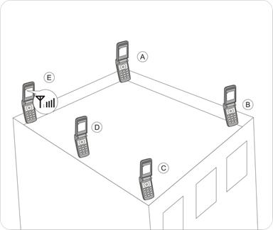 Wie installiere ich meine 4G Aussenantenne richtig?